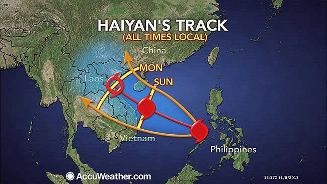 trayectoria estimada del tifón Haiyan