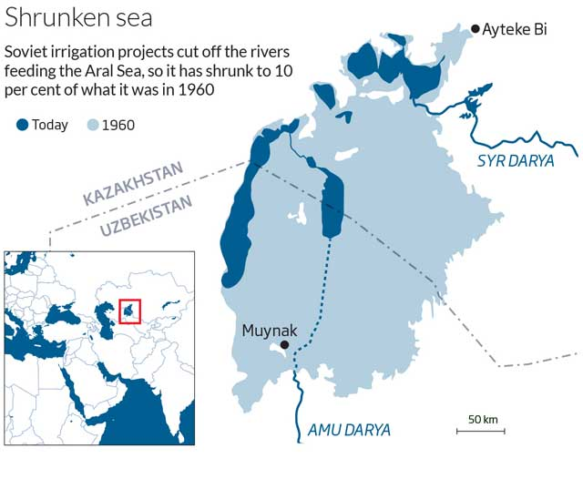 disminución del Mar de Aral desde 1960