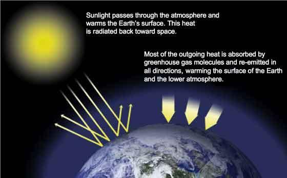 capa de gases protectora de la Tierra