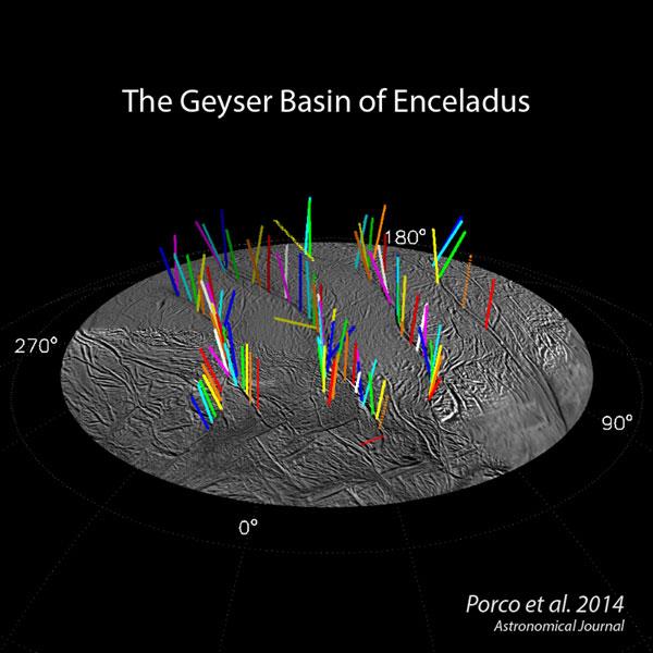 géiseres en Encelado, representación 3D