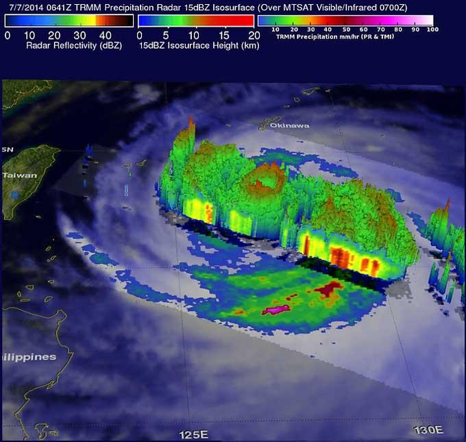 lluvías en 3D del tifón Neoguri