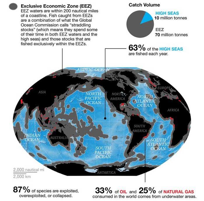 recursos de los océanos