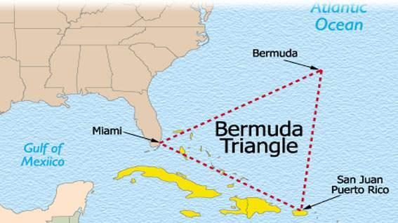 supuesta situación del Triángulo de las Bermudas