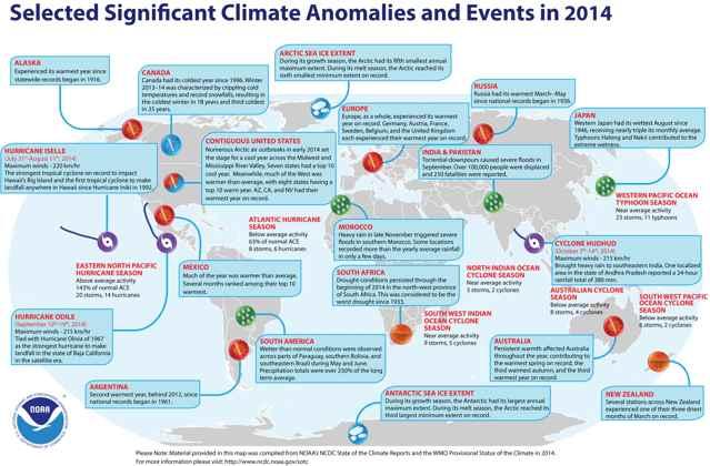principales eventos climáticos de 2014