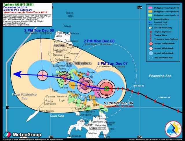 trayectoria del tifón Ruby/Hagupit
