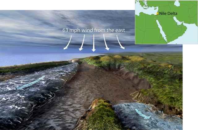 viento en el Mar Rojo ayuda a las mareas