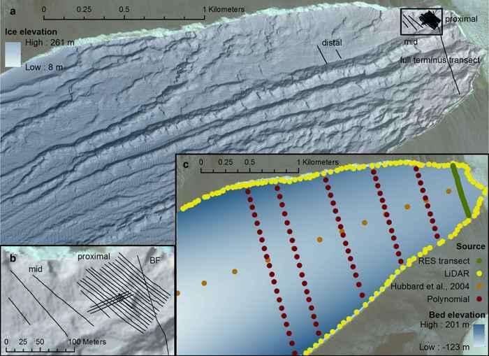 superficie y topografía del glaciar de Taylor