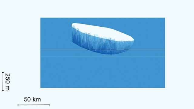iceberg gigante, perfil