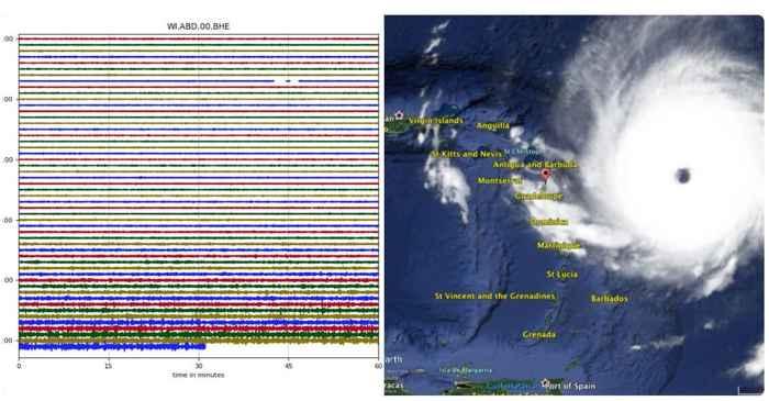 el huracán Irma detectado por un sismógrafo