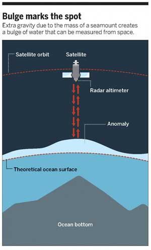 mediciones de radar de AltiKA