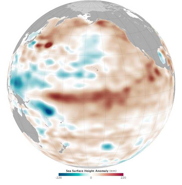 altura del agua del mar en el Pacífico