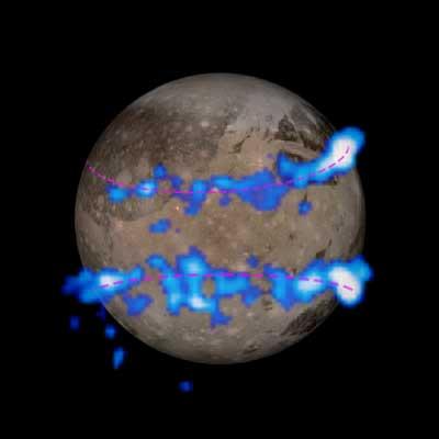 auroras en Ganímedes