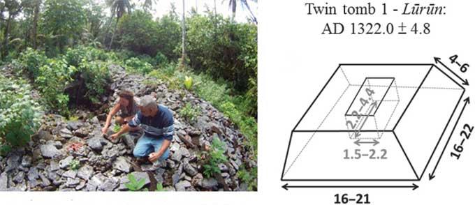 pirámides hechas de coral en Micronesia