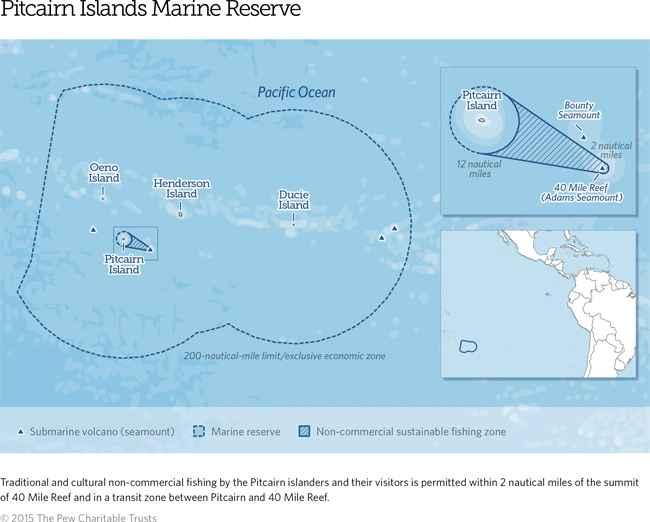 mapa de la Reserva Marina de las Islas Pitcairn