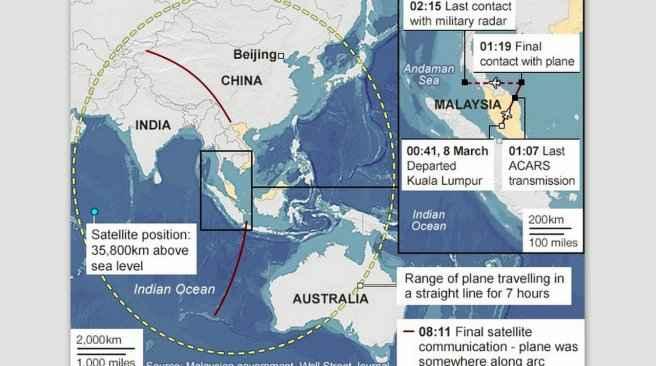 posibles rutas del MH370 de Malaysia Airlines