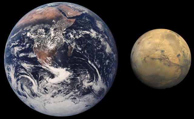 tamaños de la Tierra y Marte
