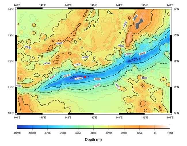 topografía del Abismo Challenger