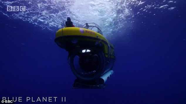 submarino de Blue Planet II