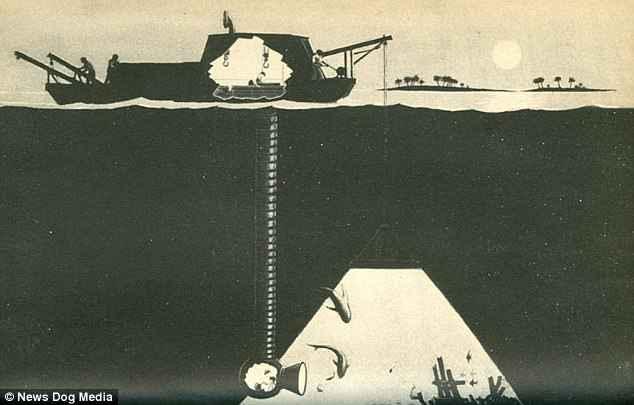 tubo submarino de Williamson
