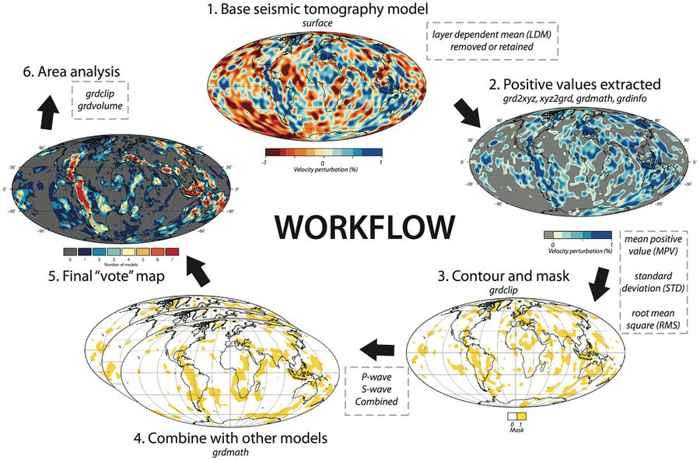 flujo de trabajo en los mapas