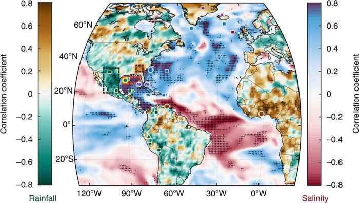 correlación entre la lluvia y la corriente del océano