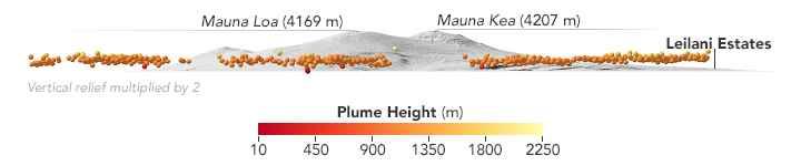 nube tóxica del volcán Kilauea, vista horizontal
