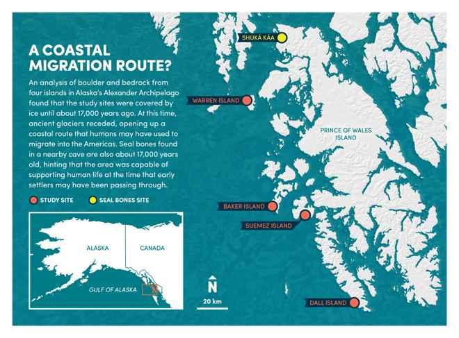 migración humana por la costa de Alaska
