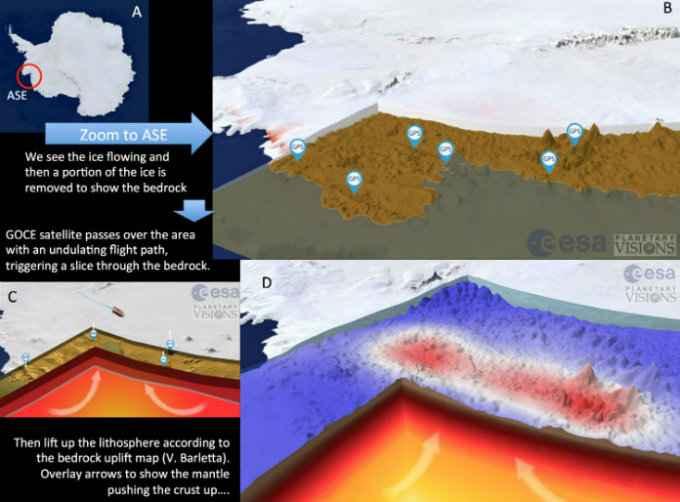 elevación de la roca madre de la Antártida