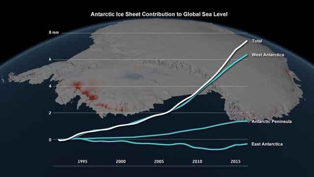 subida del nivel del mar por la fusión de la Antártida