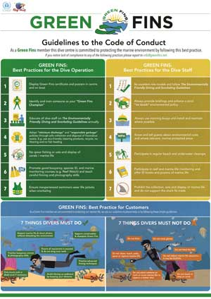 guía de conducta de Aletas Verdes