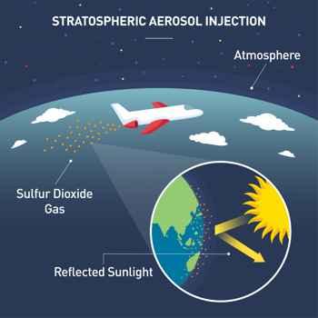 inyección de azufre en la estratosfera