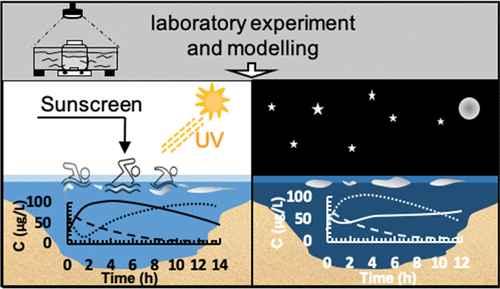 protector solar se disuelve en el mar