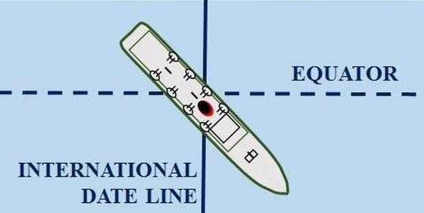 posición en el ecuador del SS Warrimoo