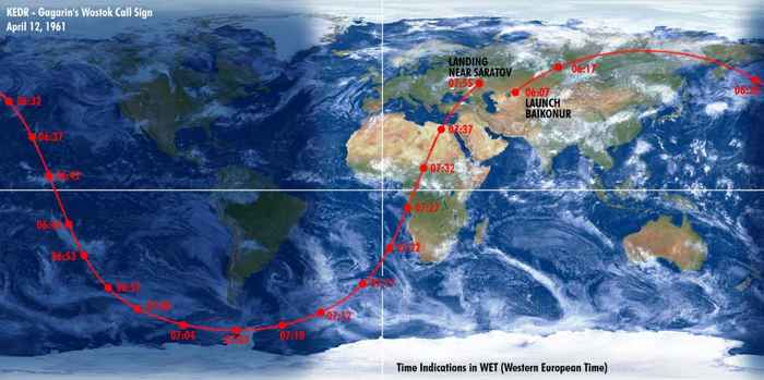 vuelta al mundo orbital de Yuri Gagarin