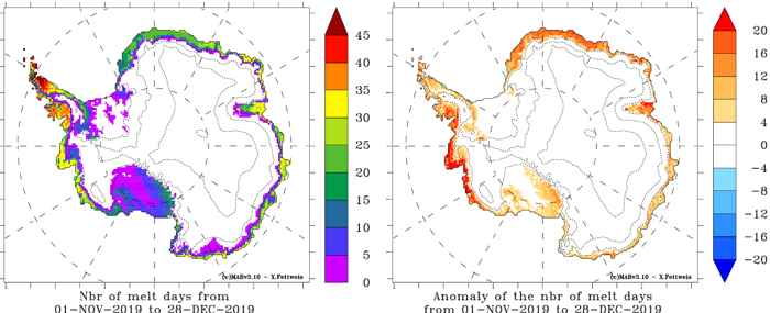 días con deshielo en la Antártida