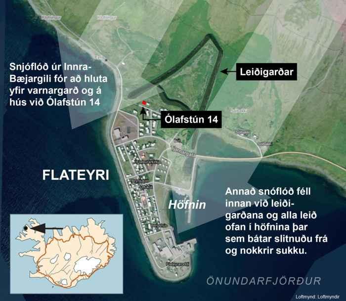 mapa de Flateyri, Islandia