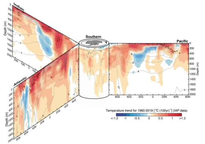 tendencias de temperatura en la superficie del océano