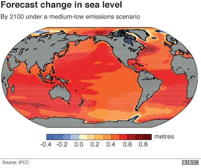 previsión subida del nivel del mar
