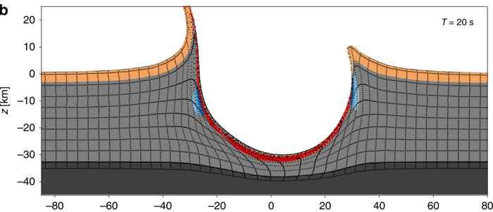 impacto en el cráter de Chicxulub a 60 grados