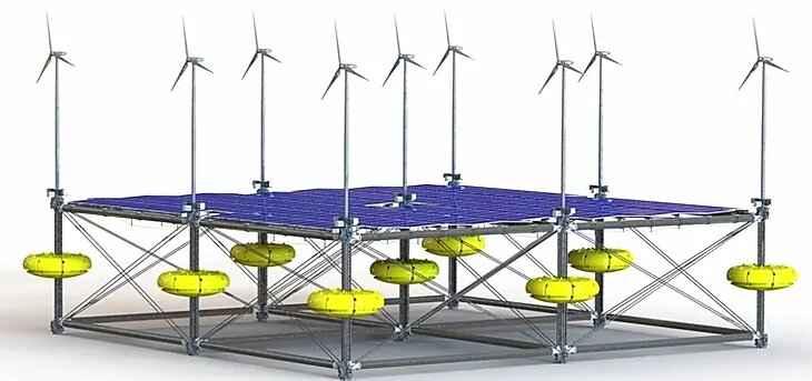 plataforma de energía SINN Power