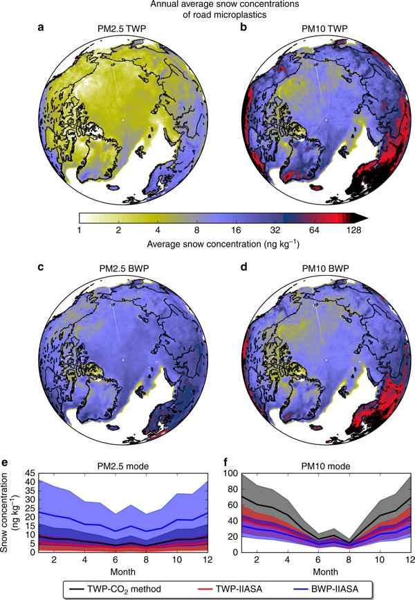 microplásticos en nieve y hielo