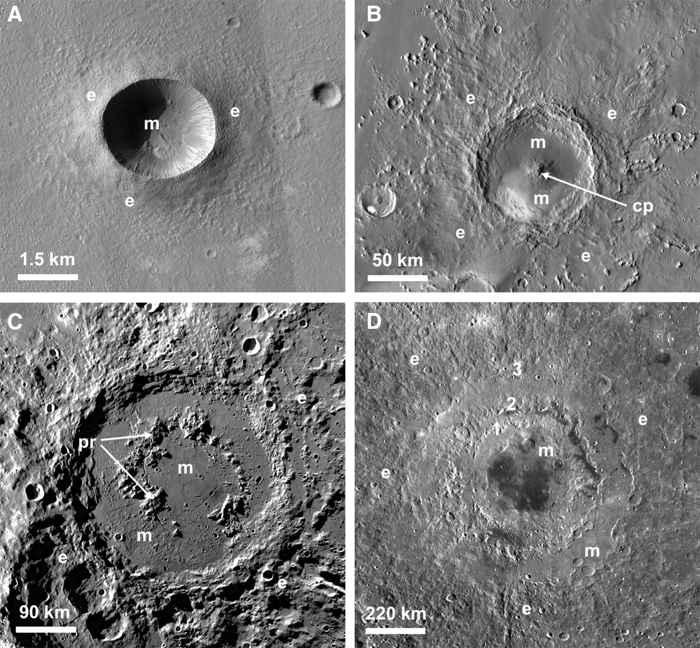 cráteres de impacto en Marte