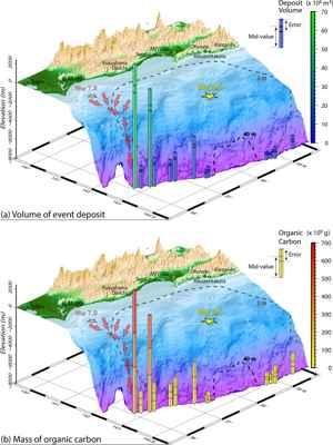 depósitos de carbono en la Fosa de Japón