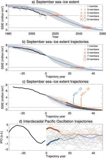 hielo marino del Ártico en septiembre