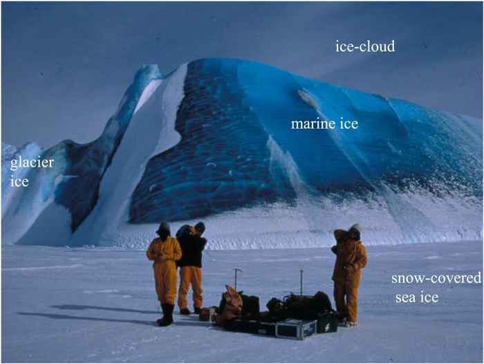 tipos de hielo en un iceberg