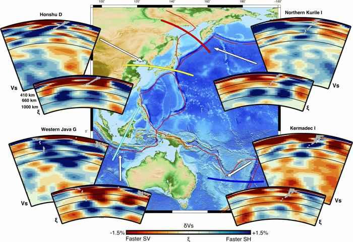 flujo dinámico de manto de la Tierra
