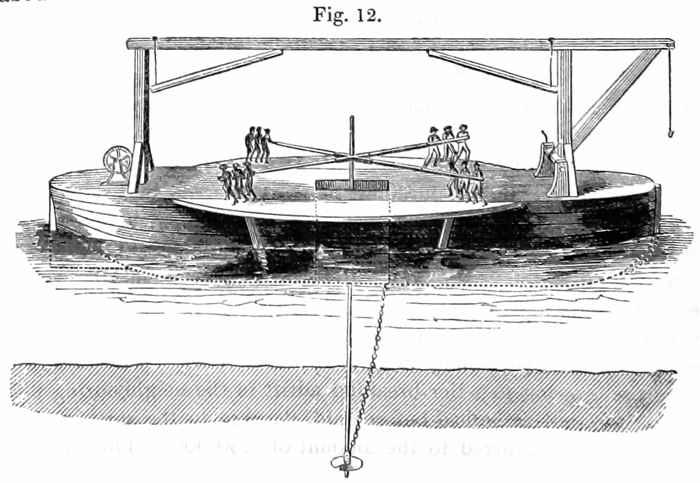 colocación de un pilote de tornillo en un banco de arena
