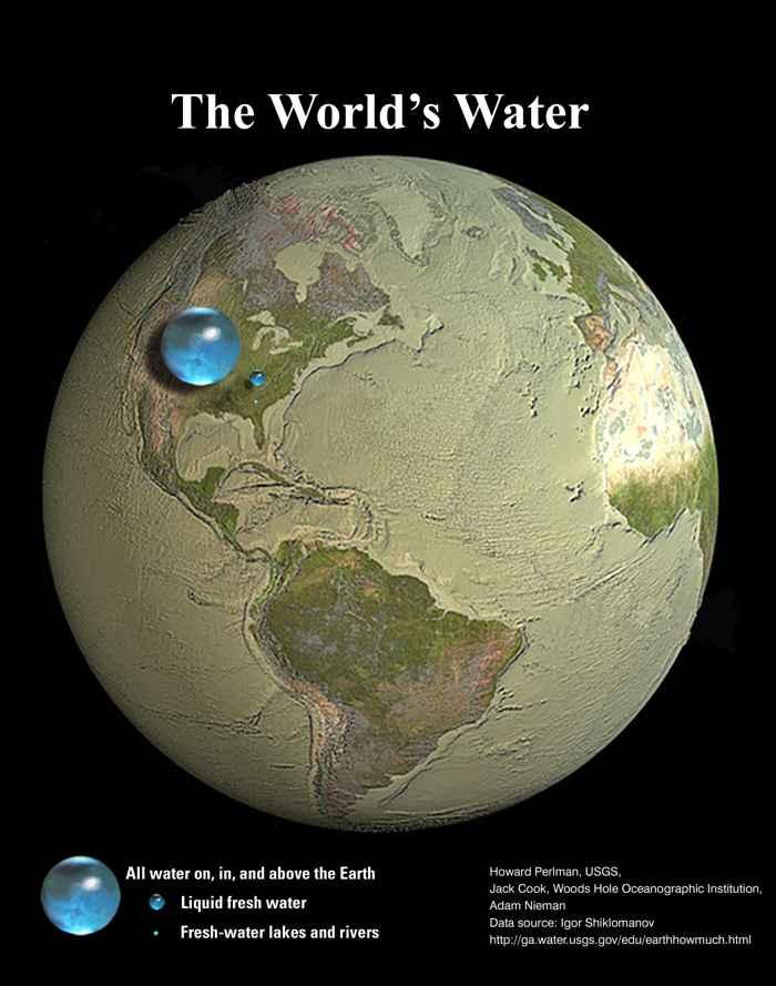 agua dulce en la Tierra