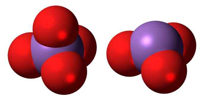 arseniato y arsenito