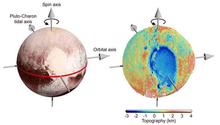 corazón brillante de Plutón (Sputnik Planitia)